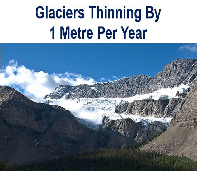 Canadian Glaciers Thinning