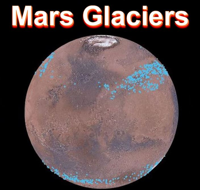 Mars Has Giant Frozen Water Glaciers Under Its Surface Of