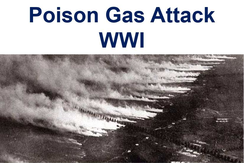 Poison Gas Attack WWI