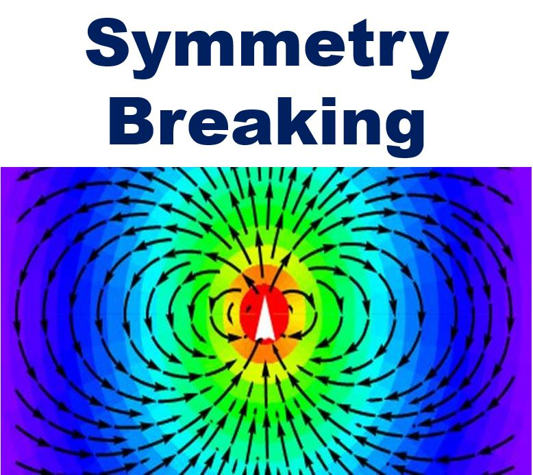 Symmetry Breaking