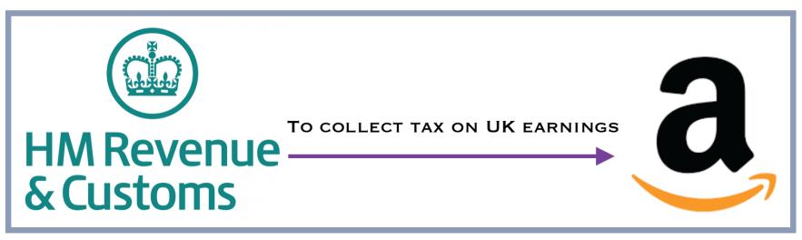HMRC collecting Amazon Tax