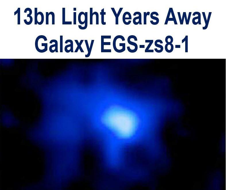 Super distant galaxy