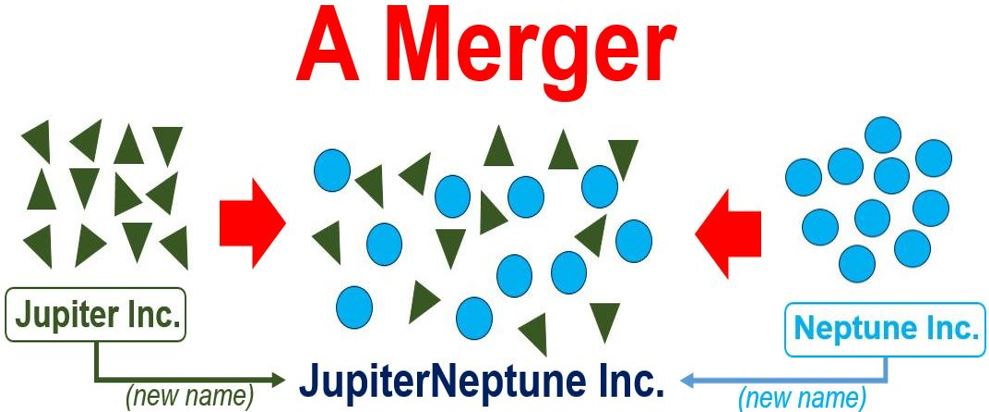 When a merger occurs
