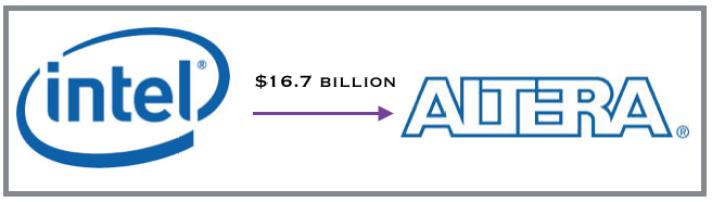 Intel Altera acquisition