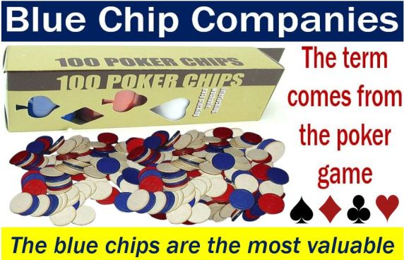 Blue Chip Companies - the expression comes from poker