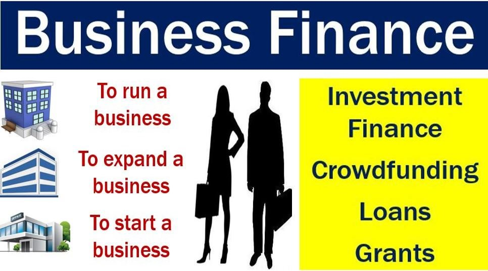Business Finance - three main reasons for it