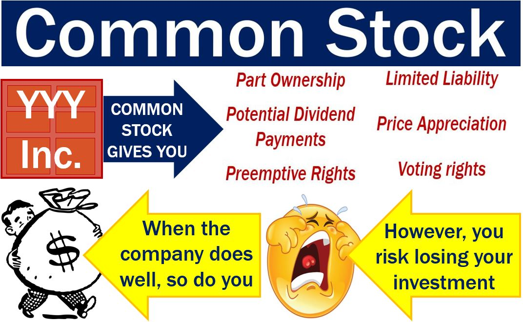 Common stock - features plus pros and cons