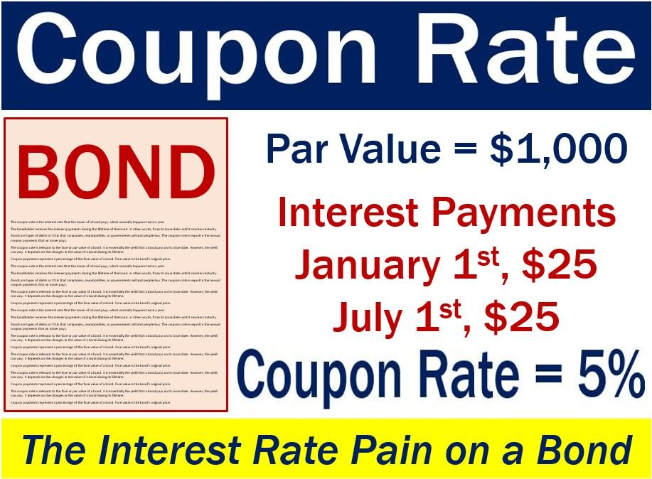 Coupon Rate Definition And Meaning Market Business News