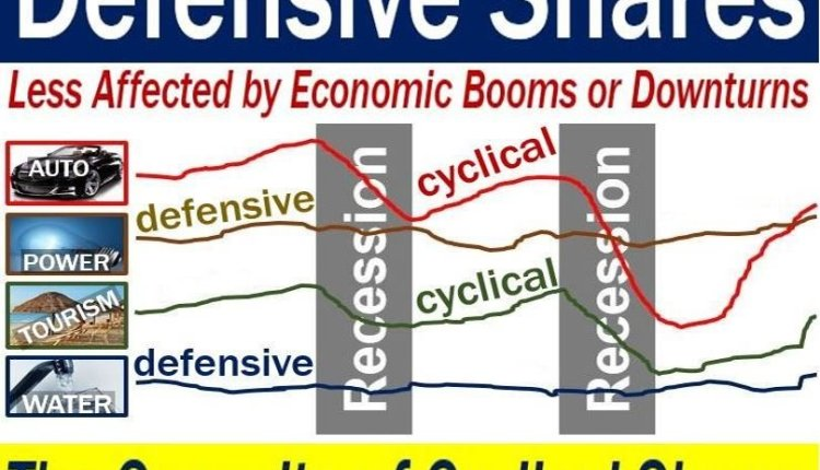 Defensive shares - image with explanation and examples