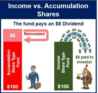 Income_Share_Difference_Accumulation_Share