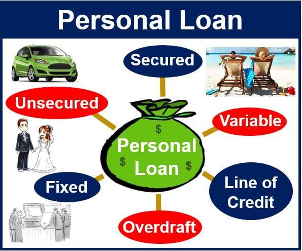 Getting Personal Loan Bank
