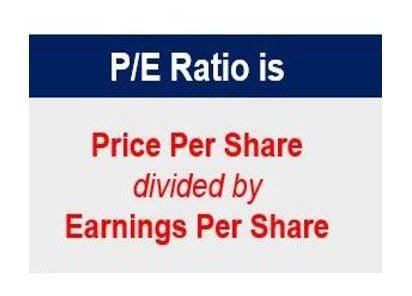 Price Earnings Ratio thumbnail