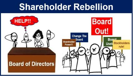 Shareholder Rebellion
