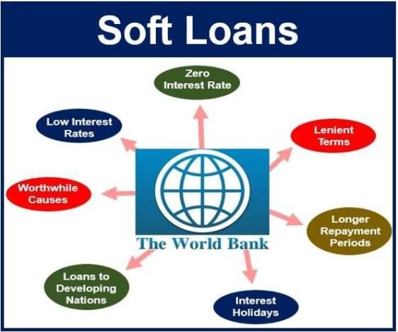 Soft loan