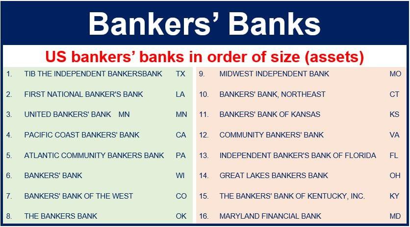 Banker's bank