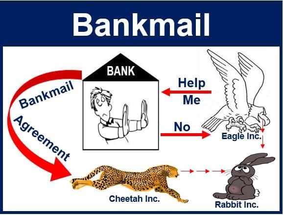 Bankmail