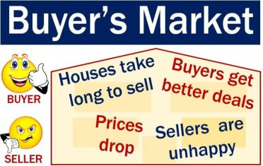 buyer's market