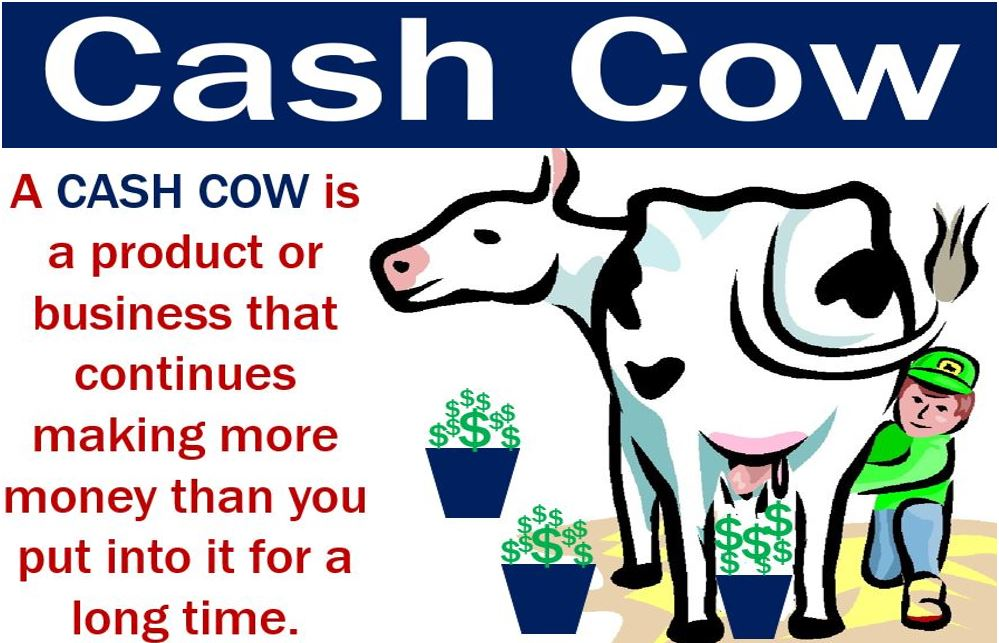 Cash cow definition - image