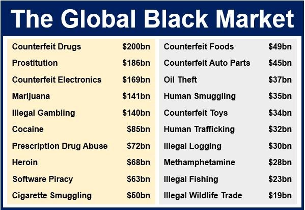 Global Black Market