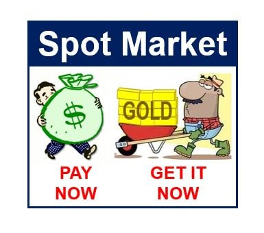 Spot forex trading definition