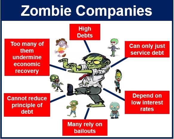 https://i2.wp.com/marketbusinessnews.com/wp-content/uploads/2015/08/Zombie-company.jpg?resize=583%2C467