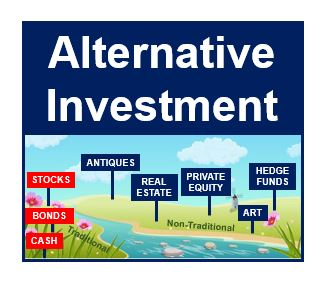 Alternative investment thumbnail