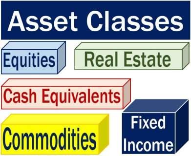 Asset Class - five boxes