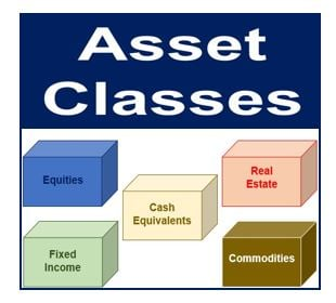Asset classes thumbnail