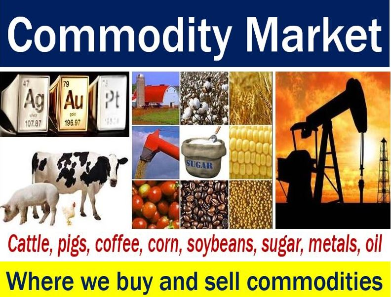 Commodity market - image with examples
