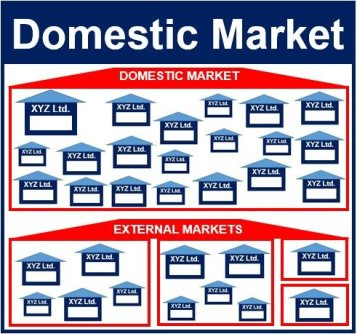 Domestic Market
