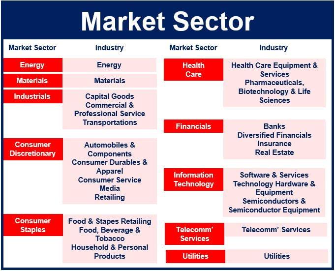 Market Sector