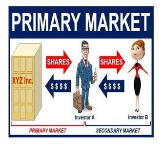 Primary market thumbnail