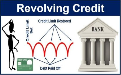 What is revolving credit? Definition and meaning - Market Business