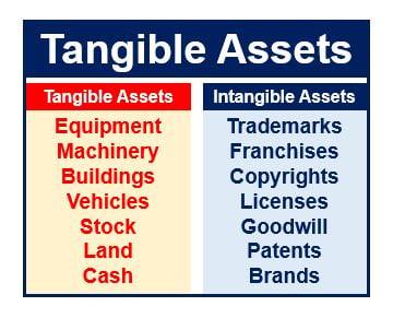 Tangible assets thumbnail