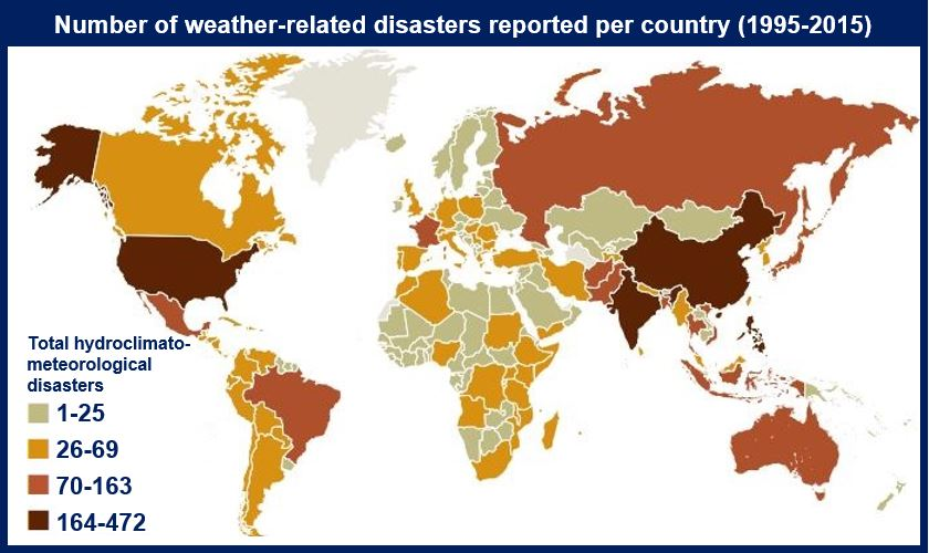 Weather disasters globally
