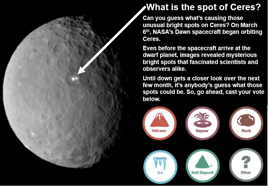 What is this bright spot on Ceres?