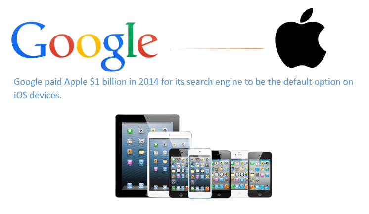 Google_Apple_Deal_Search_Engine_IOS