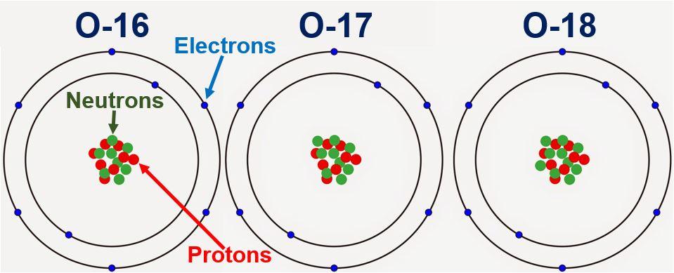Oxygen atoms
