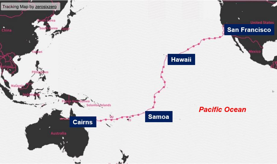 The route taken by the Coxless Crew