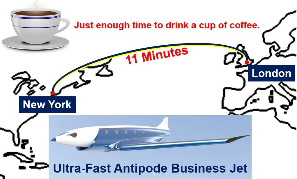 Ultra fast plane Antipode