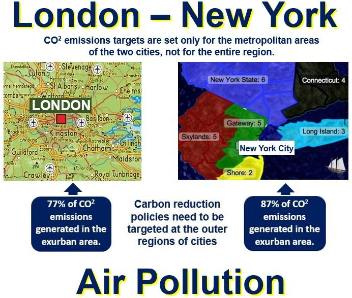 London and New York air pollution