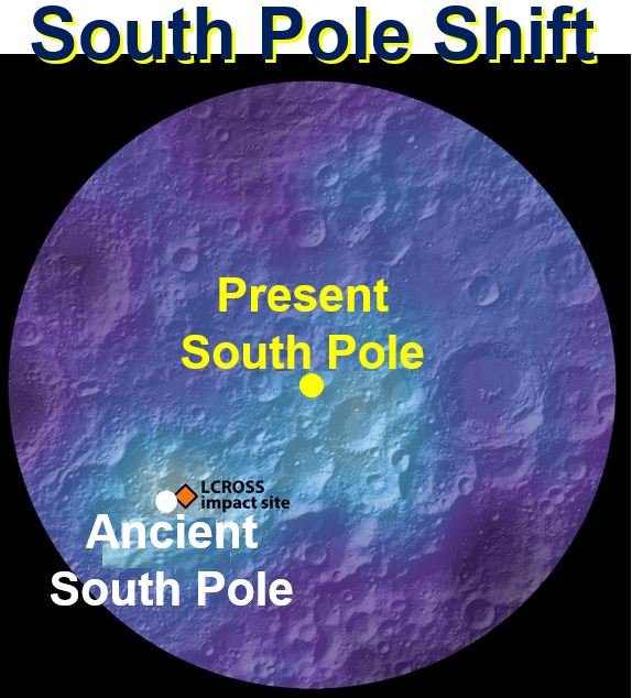 Lunar South Pole Shift