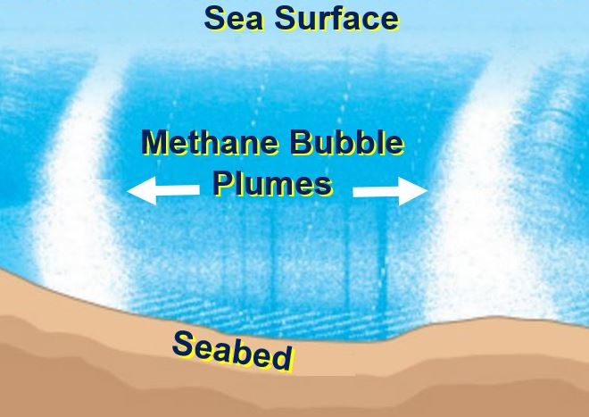 Methane gas from seabed