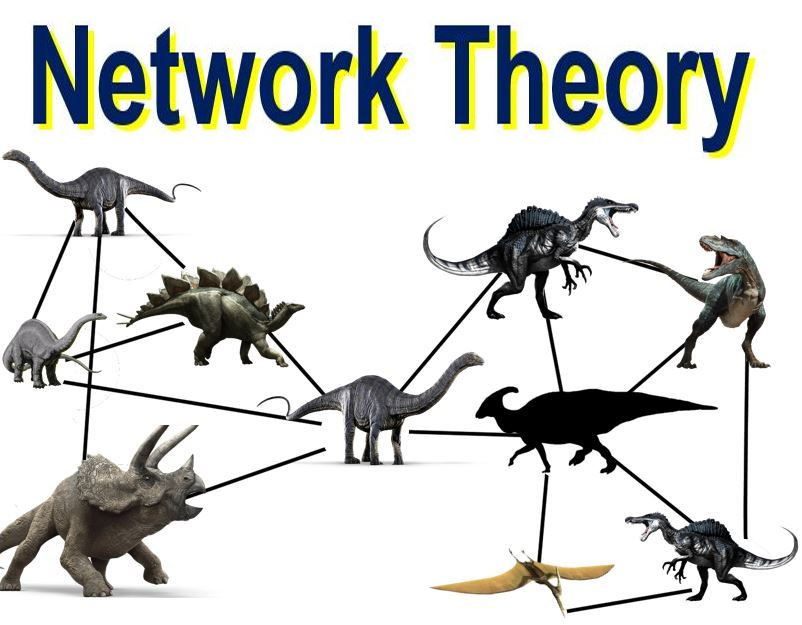 Network theory dinosaurs