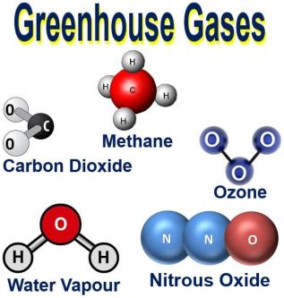 Greenhouse gases most common