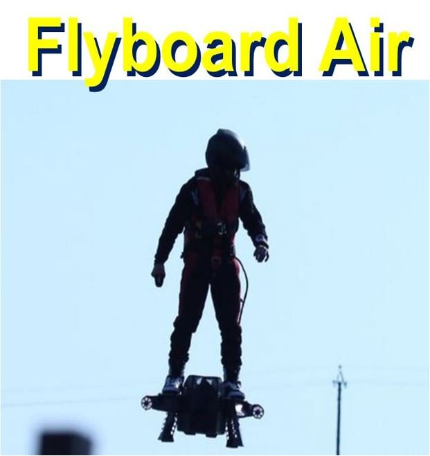 Hoverboard record using Flyboard Air