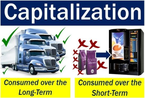 Capitalization - trucks vs coffee bags