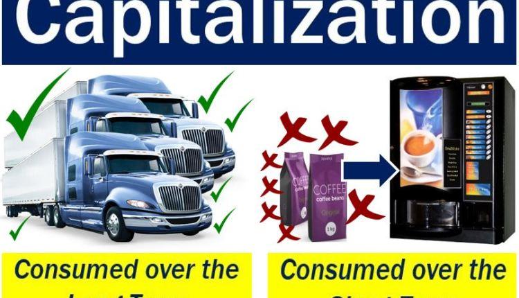 Capitalization - trucks vs coffee bags