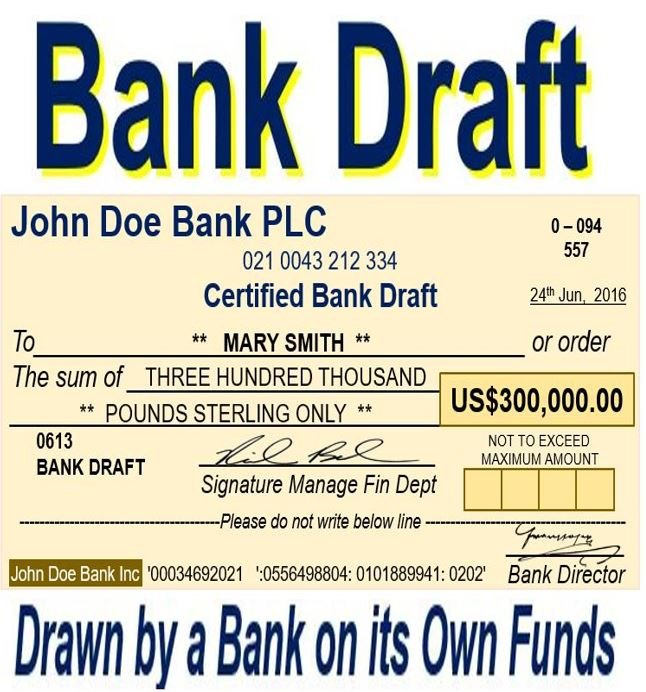 images of a bank draft