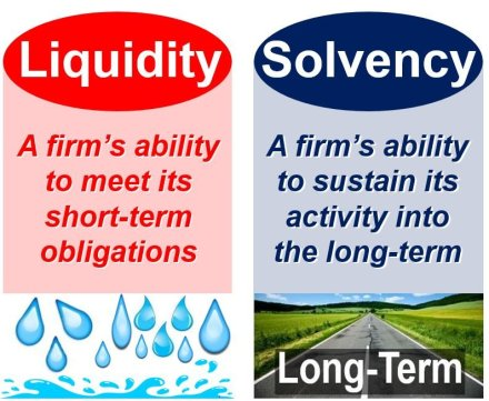 Liquidity versus solvency